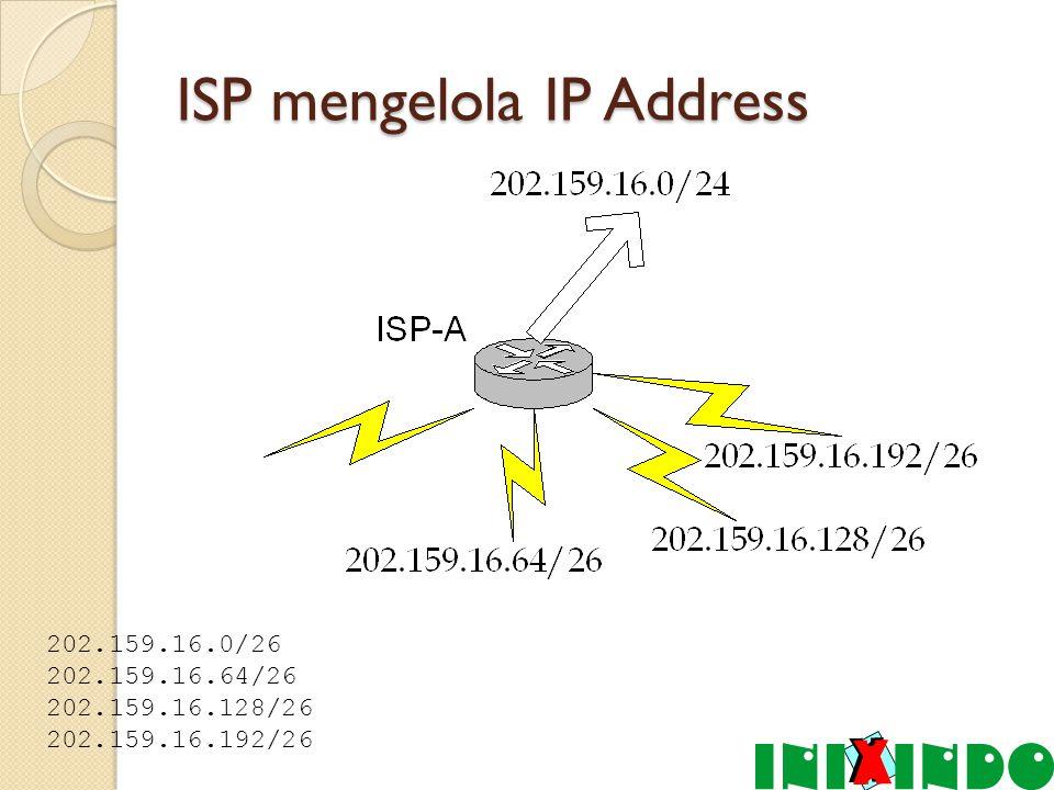 ISP mengelola IP Address