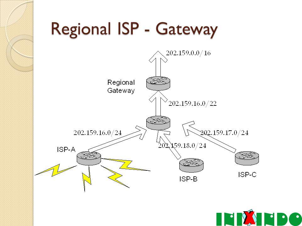 Regional ISP - Gateway