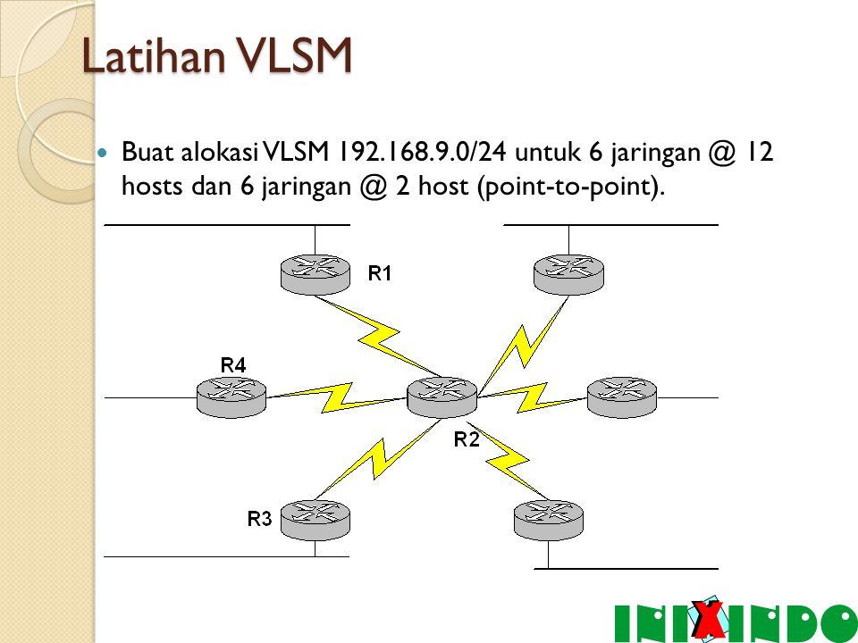 Latihan VLSM Buat alokasi VLSM 192.168.9.0/24 untuk 6 jaringan @ 12 hosts dan 6 jaringan @ 2 host (point-to-point).
