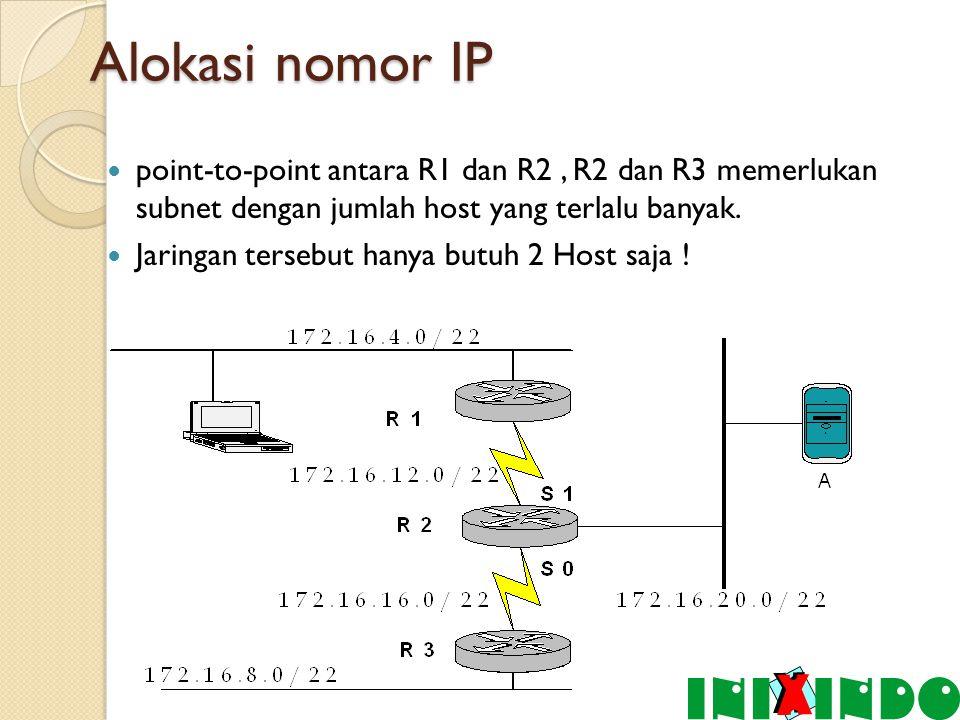 Alokasi nomor IP point-to-point antara R1 dan R2 , R2 dan R3 memerlukan subnet dengan jumlah host yang terlalu banyak.
