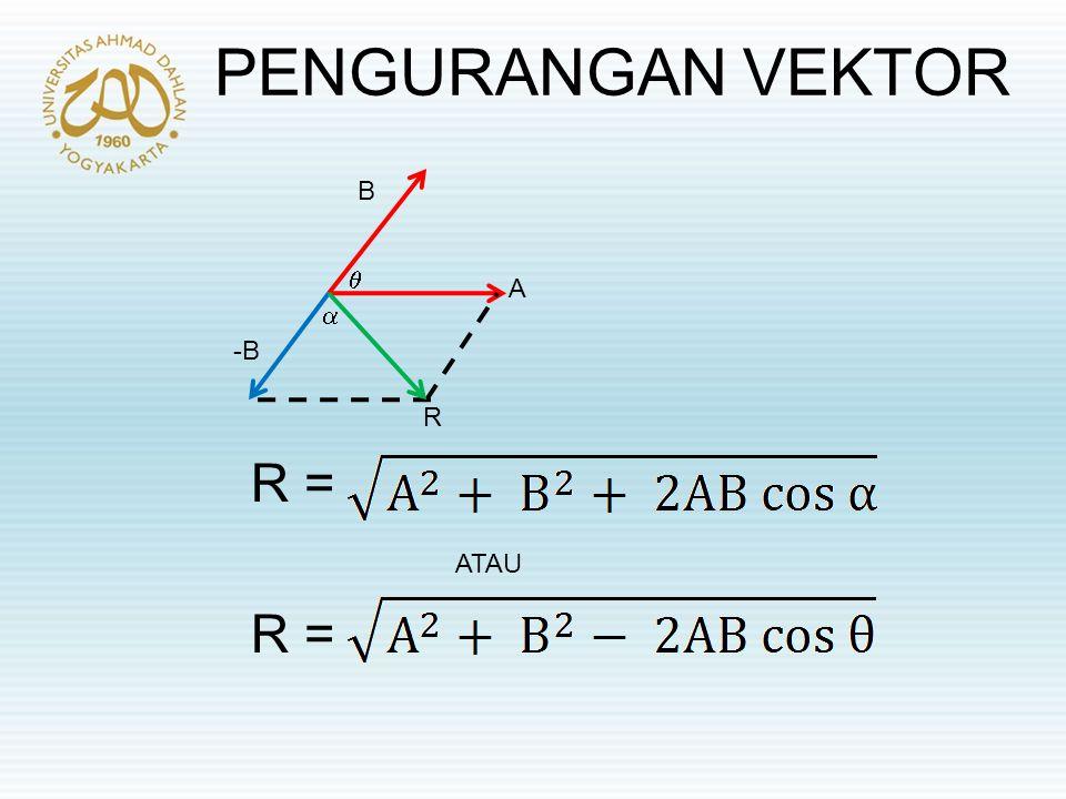 PENGURANGAN VEKTOR B  A  -B R R = ATAU R =