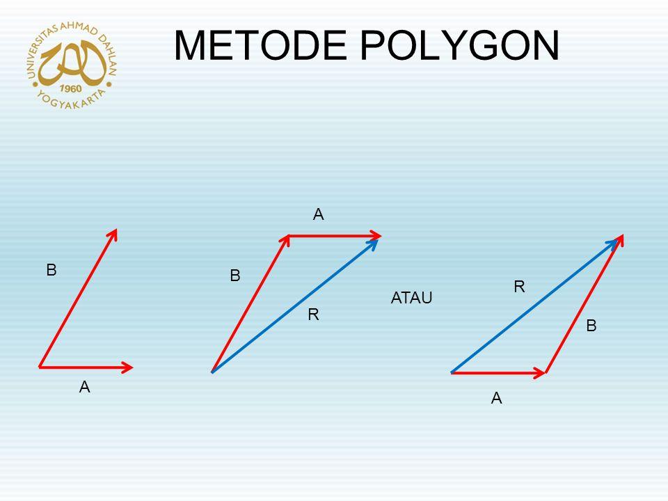 METODE POLYGON A B B R ATAU R B A A