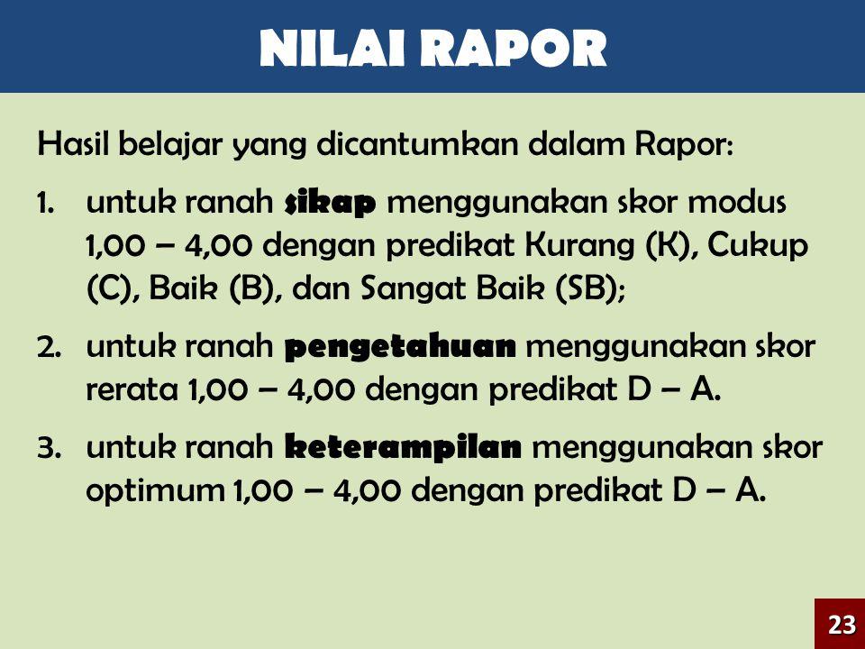 NILAI RAPOR Hasil belajar yang dicantumkan dalam Rapor: