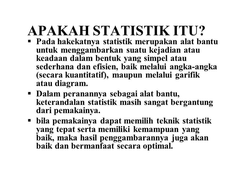 APAKAH STATISTIK ITU