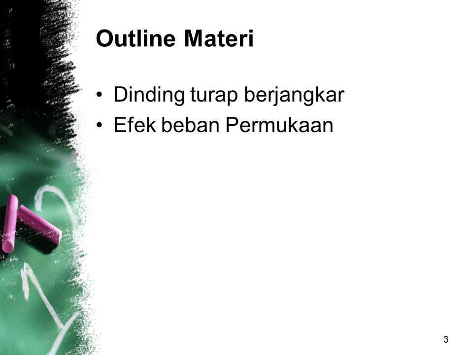 Outline Materi Dinding turap berjangkar Efek beban Permukaan