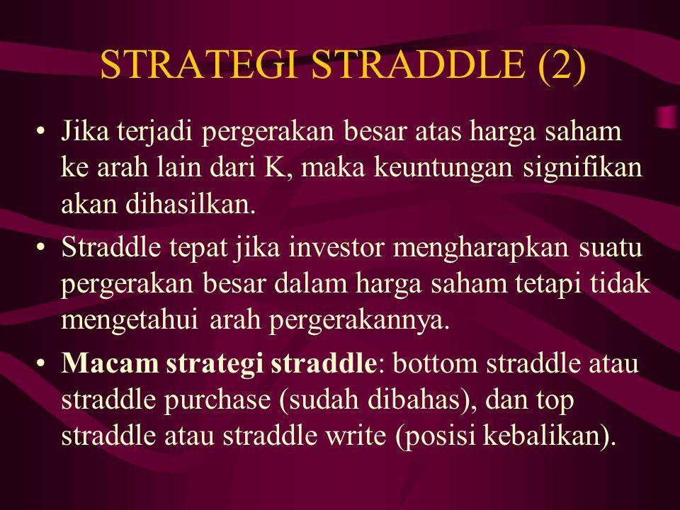 STRATEGI STRADDLE (2) Jika terjadi pergerakan besar atas harga saham ke arah lain dari K, maka keuntungan signifikan akan dihasilkan.