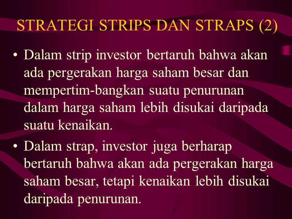 STRATEGI STRIPS DAN STRAPS (2)