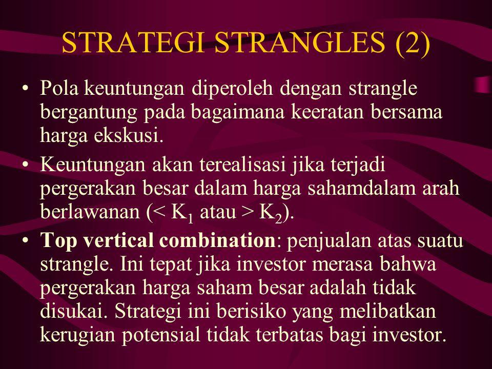 STRATEGI STRANGLES (2) Pola keuntungan diperoleh dengan strangle bergantung pada bagaimana keeratan bersama harga ekskusi.