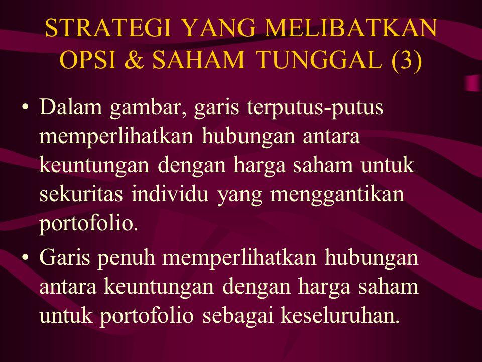 STRATEGI YANG MELIBATKAN OPSI & SAHAM TUNGGAL (3)