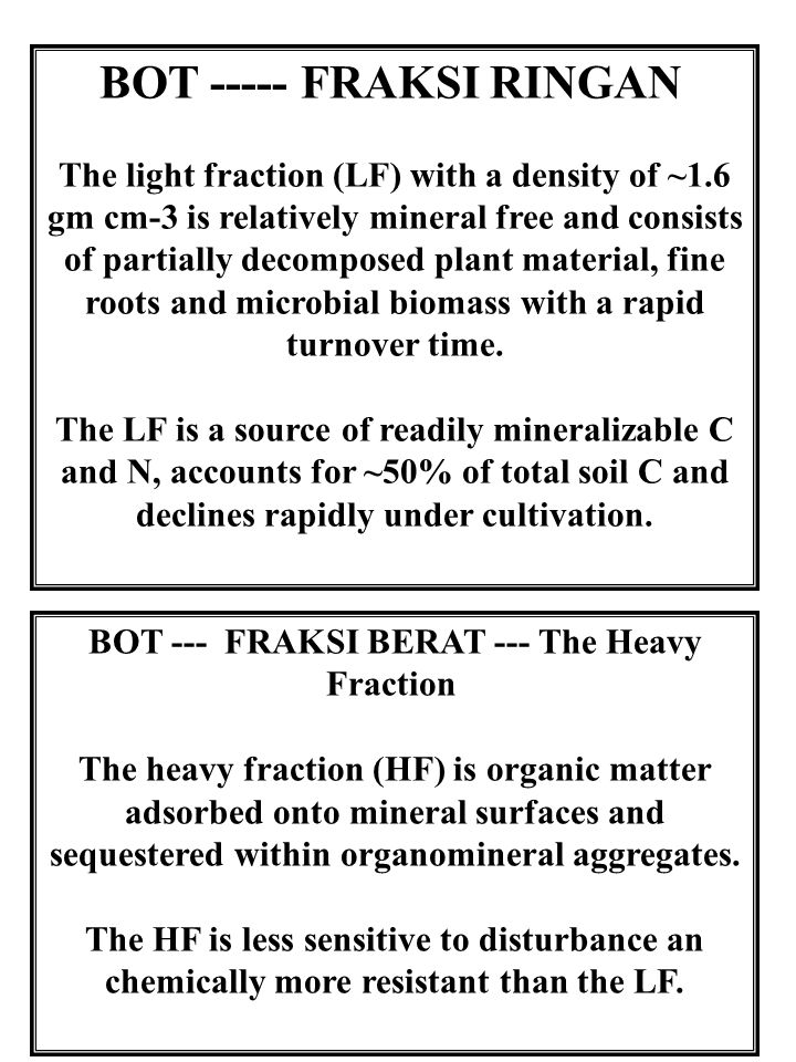 BOT ----- FRAKSI RINGAN BOT --- FRAKSI BERAT --- The Heavy Fraction