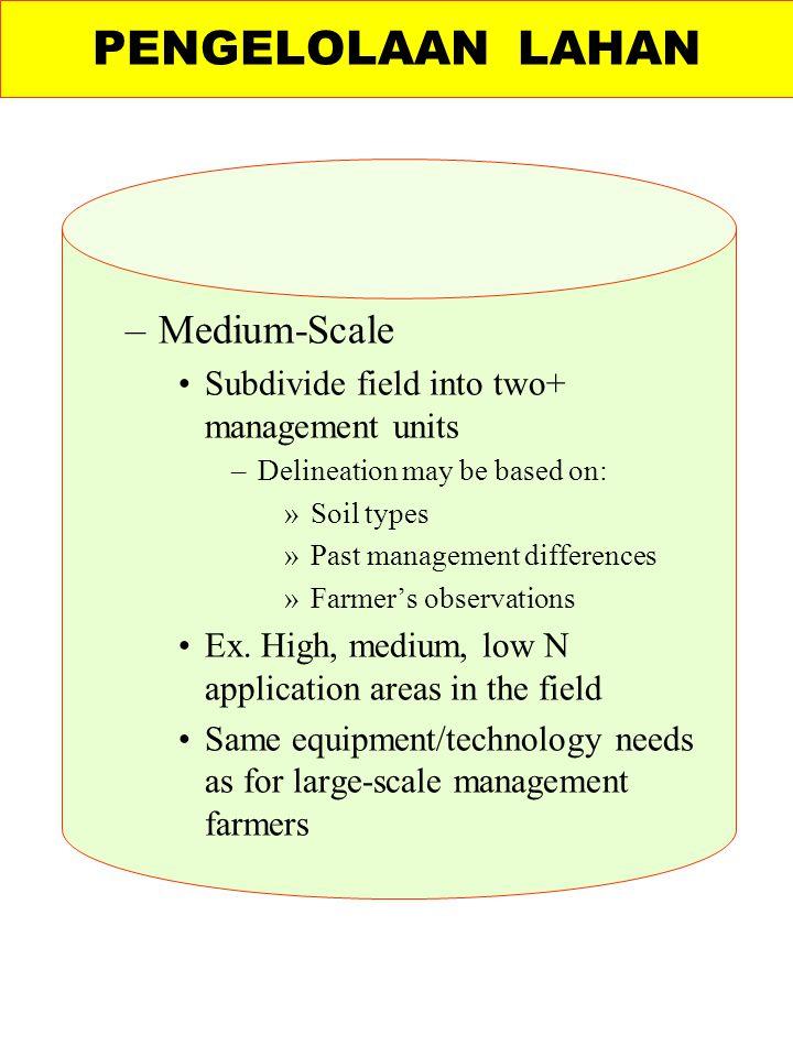 PENGELOLAAN LAHAN Medium-Scale