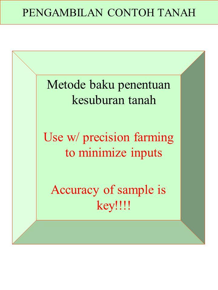 Metode baku penentuan kesuburan tanah