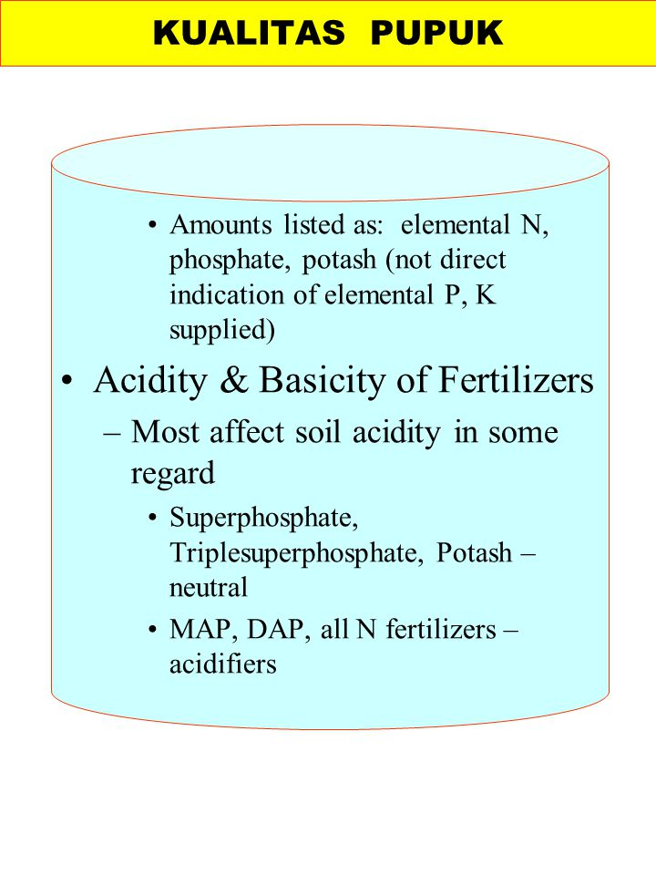 Acidity & Basicity of Fertilizers