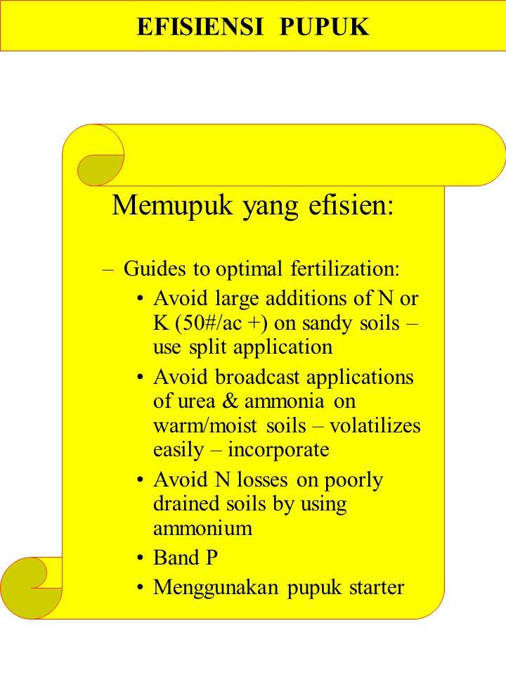 Memupuk yang efisien: EFISIENSI PUPUK Guides to optimal fertilization: