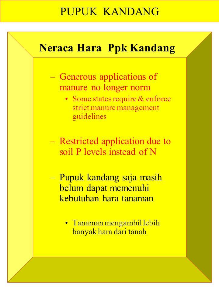 Neraca Hara Ppk Kandang