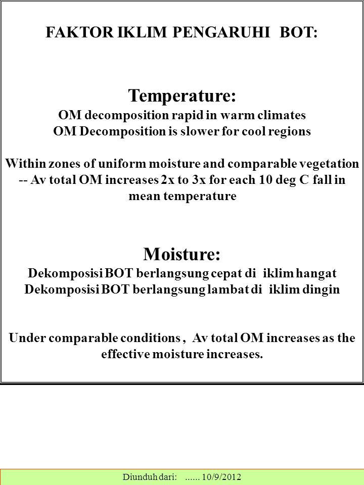 Temperature: Moisture: