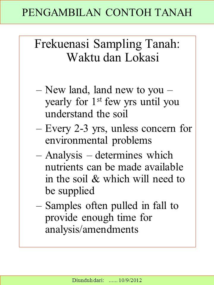 Frekuenasi Sampling Tanah: Waktu dan Lokasi