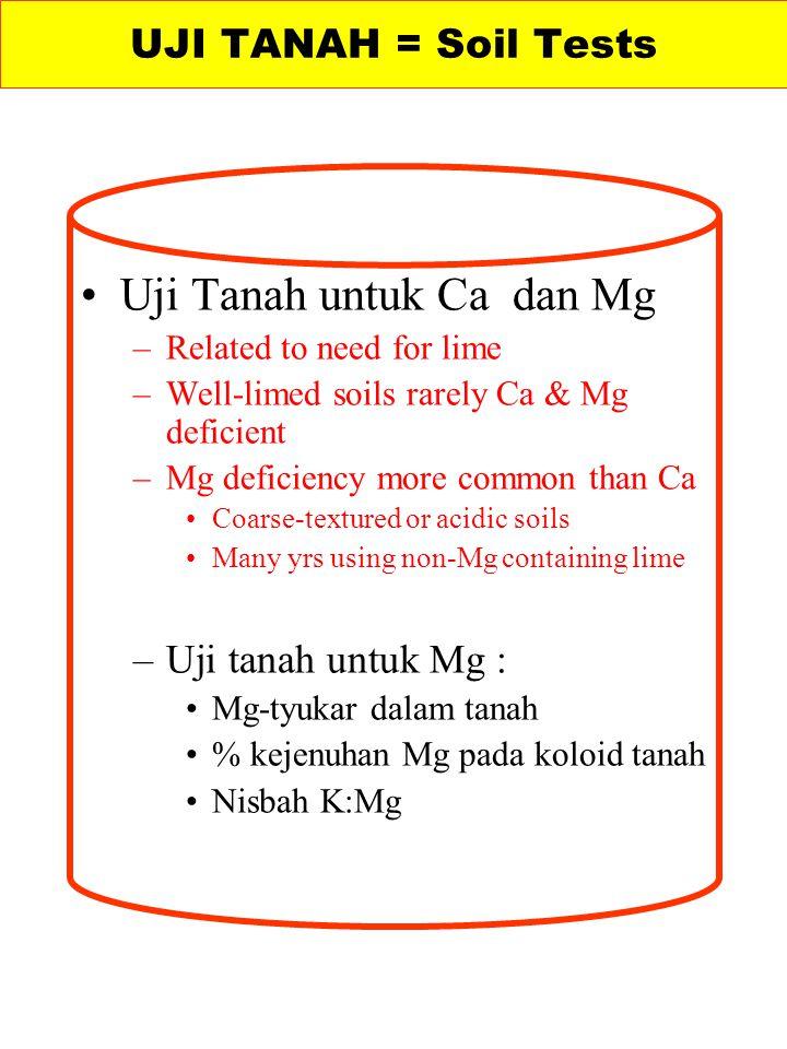 Uji Tanah untuk Ca dan Mg