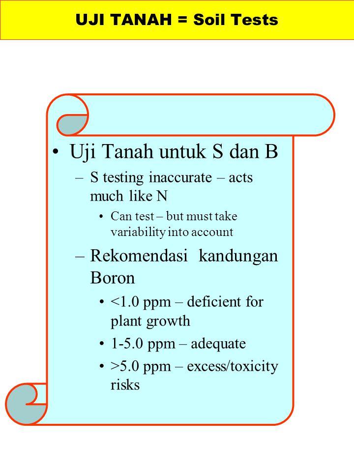 Uji Tanah untuk S dan B Rekomendasi kandungan Boron