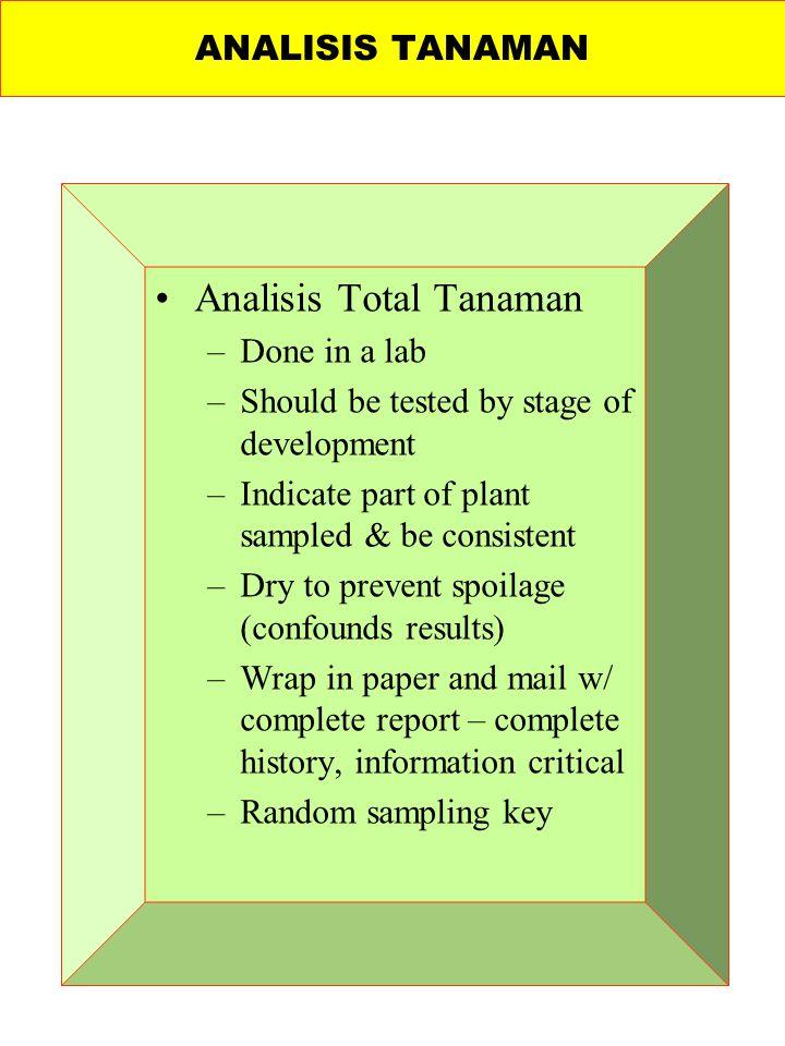Analisis Total Tanaman