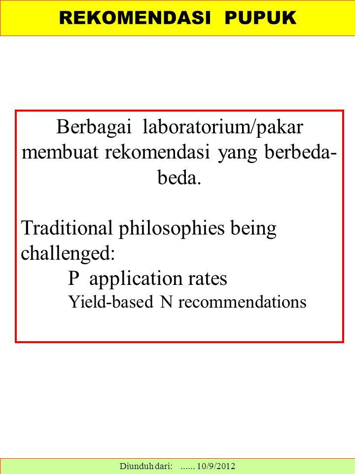 Berbagai laboratorium/pakar membuat rekomendasi yang berbeda-beda.