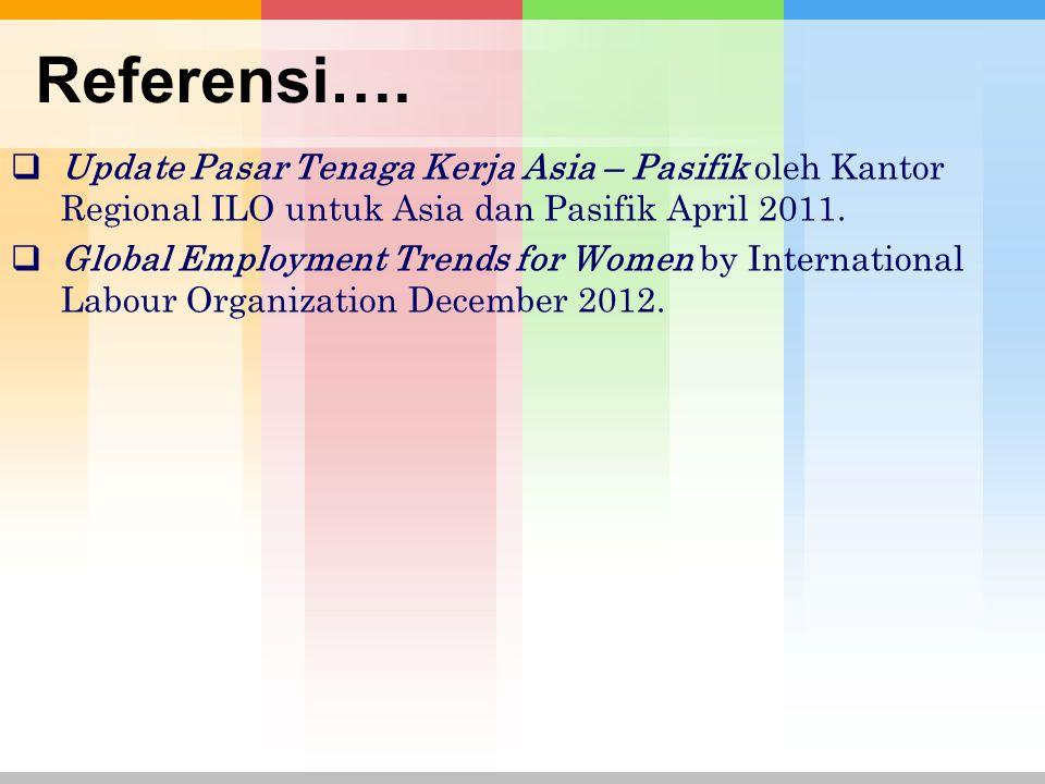 Referensi…. Update Pasar Tenaga Kerja Asia – Pasifik oleh Kantor Regional ILO untuk Asia dan Pasifik April 2011.