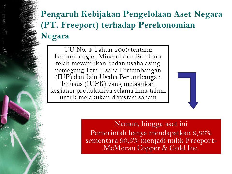 Pengaruh Kebijakan Pengelolaan Aset Negara (PT