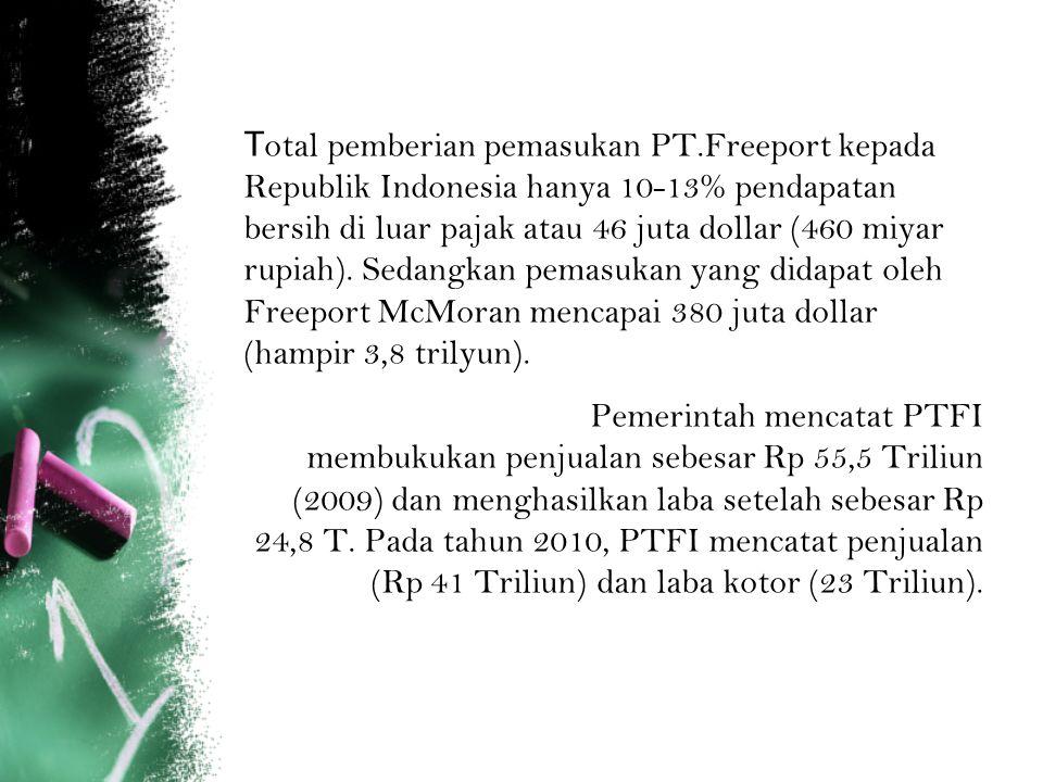 Total pemberian pemasukan PT