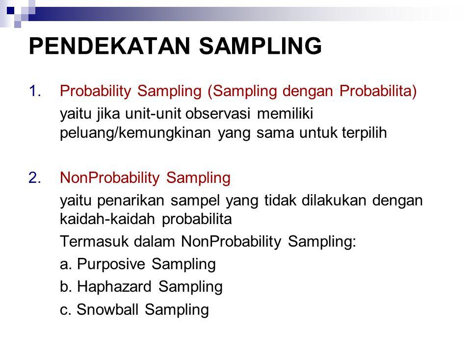 PENDEKATAN SAMPLING Probability Sampling (Sampling dengan Probabilita)