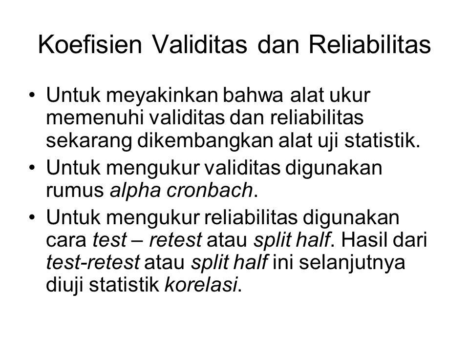 Koefisien Validitas dan Reliabilitas