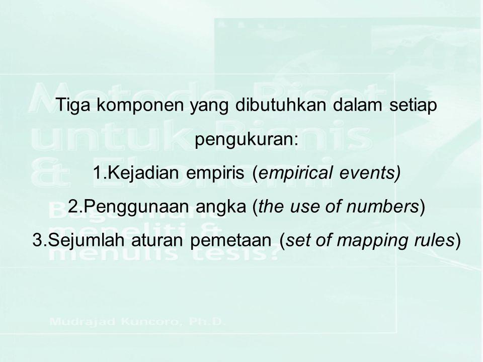 Tiga komponen yang dibutuhkan dalam setiap pengukuran: