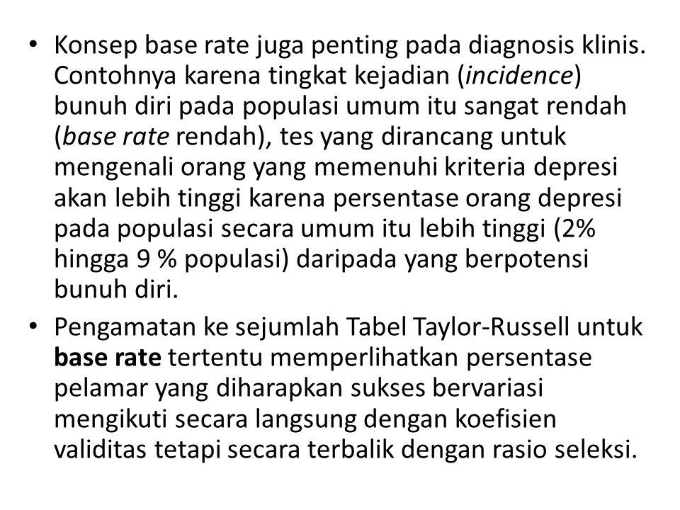 Konsep base rate juga penting pada diagnosis klinis