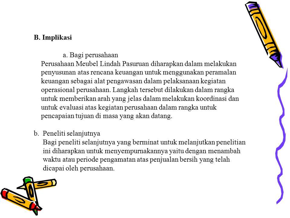 B. Implikasi a. Bagi perusahaan. Perusahaan Meubel Lindah Pasuruan diharapkan dalam melakukan.