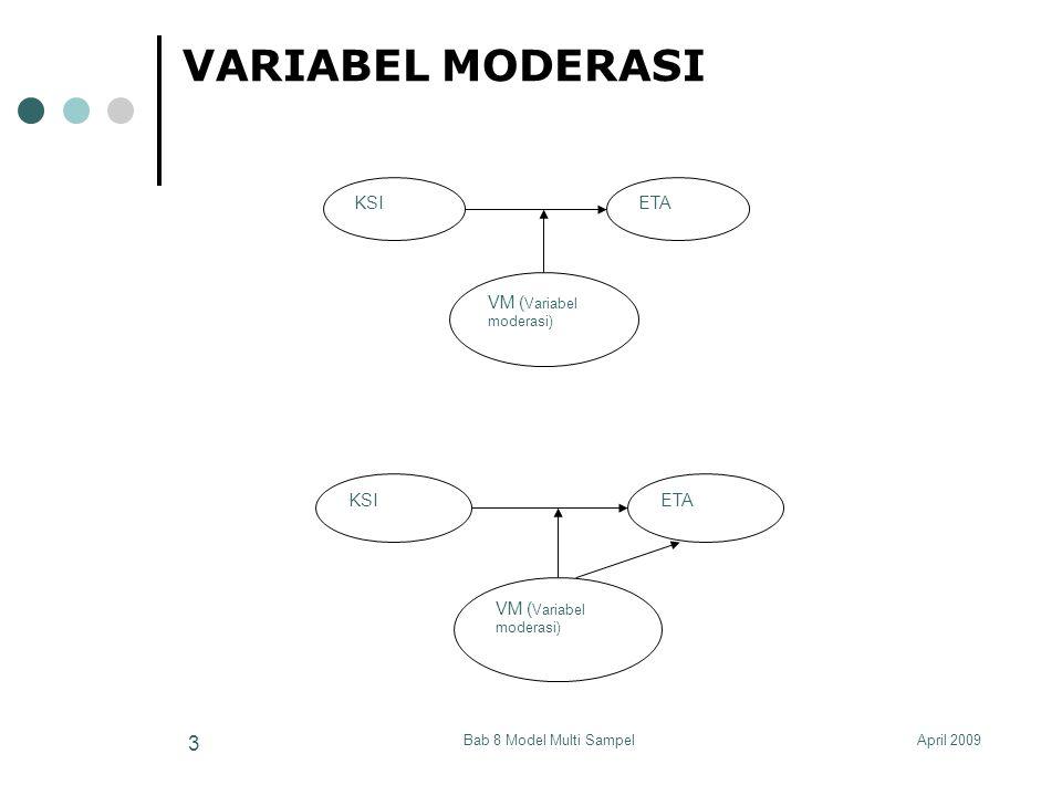 VARIABEL MODERASI KSI ETA VM (Variabel moderasi) KSI ETA