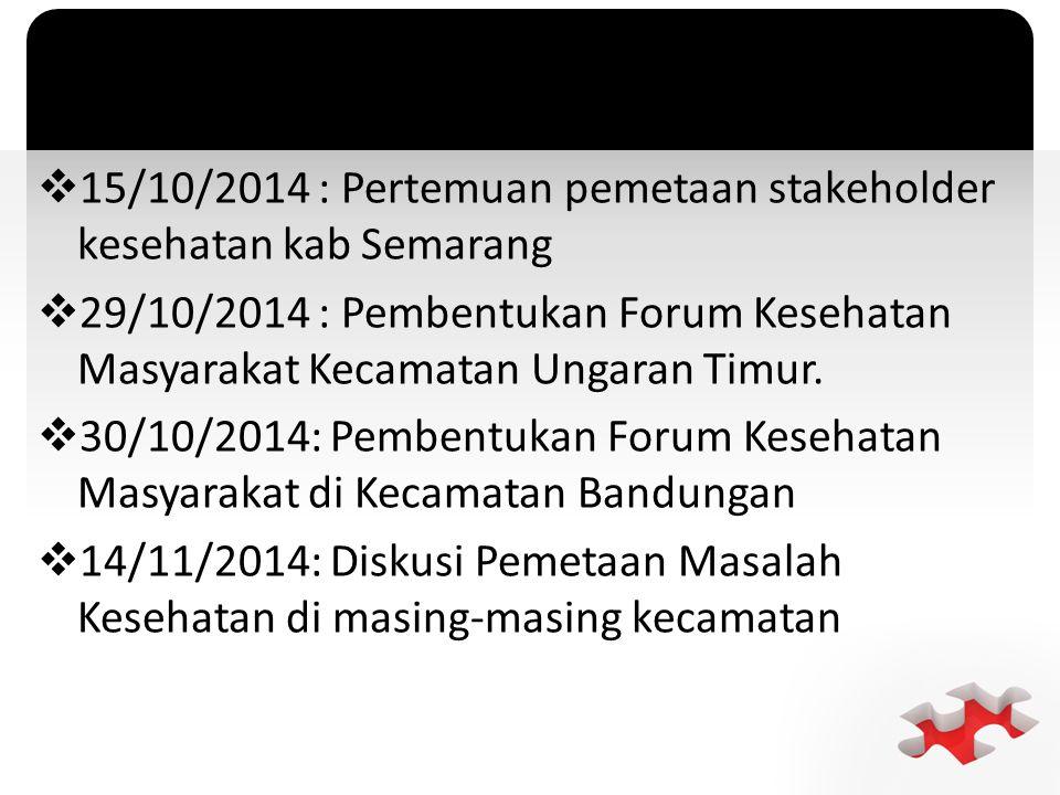 15/10/2014 : Pertemuan pemetaan stakeholder kesehatan kab Semarang