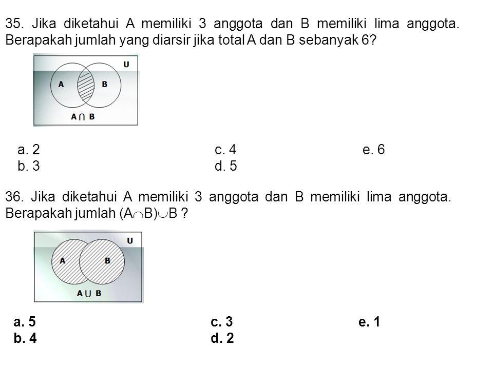 35. Jika diketahui A memiliki 3 anggota dan B memiliki lima anggota