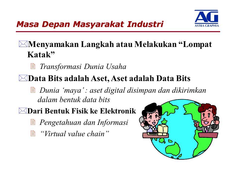 Masa Depan Masyarakat Industri