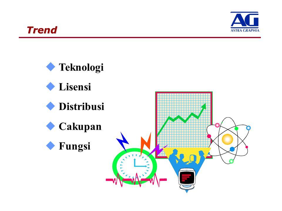 Trend Teknologi Lisensi Distribusi Cakupan Fungsi
