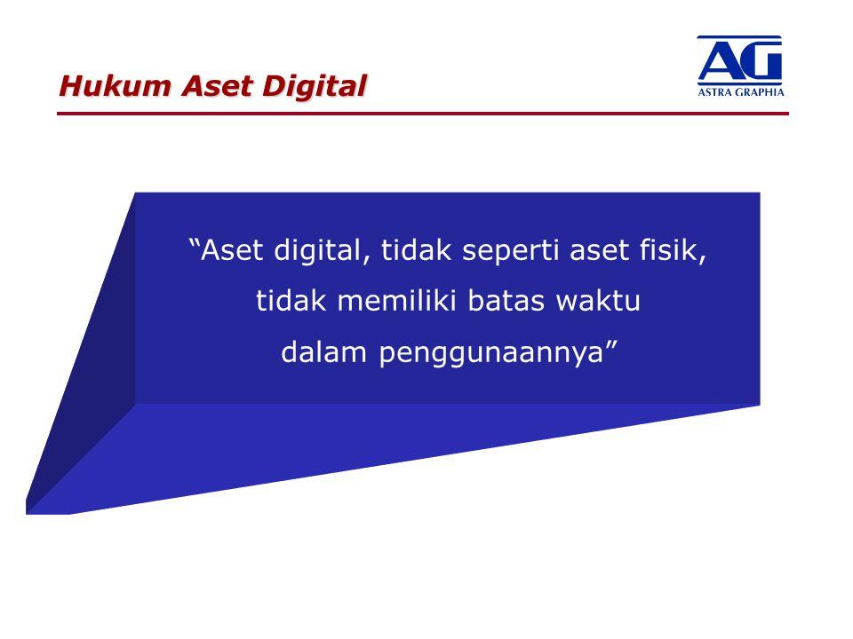 Aset digital, tidak seperti aset fisik, tidak memiliki batas waktu