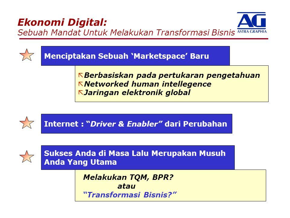 Ekonomi Digital: Sebuah Mandat Untuk Melakukan Transformasi Bisnis