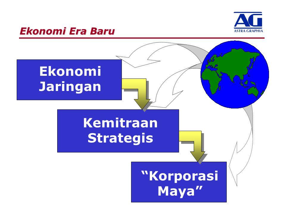 Ekonomi Jaringan Kemitraan Strategis Korporasi Maya