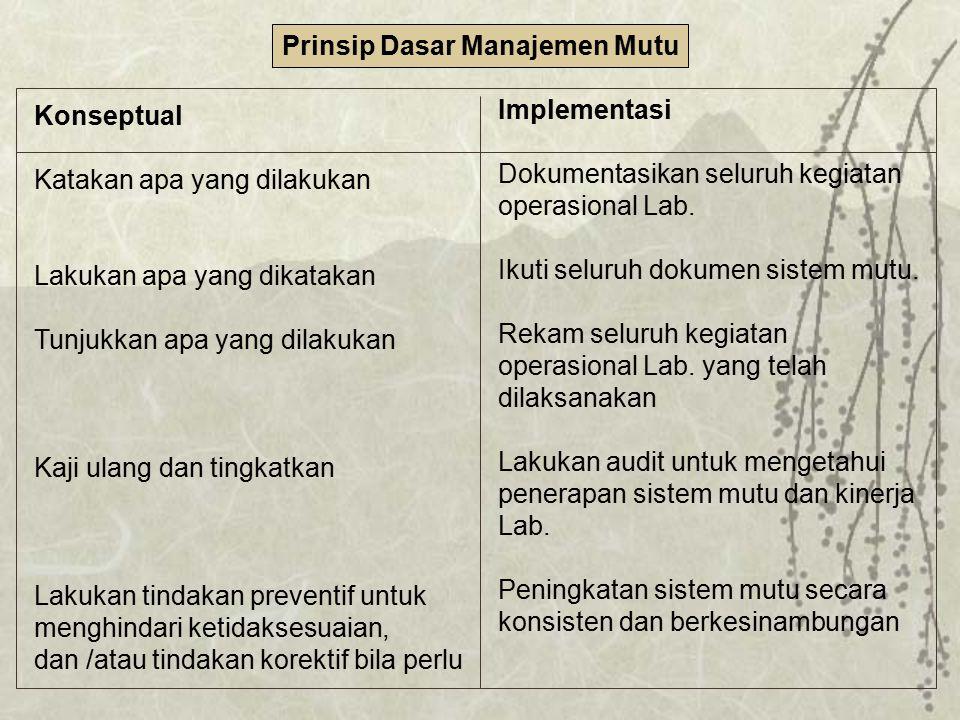 Prinsip Dasar Manajemen Mutu