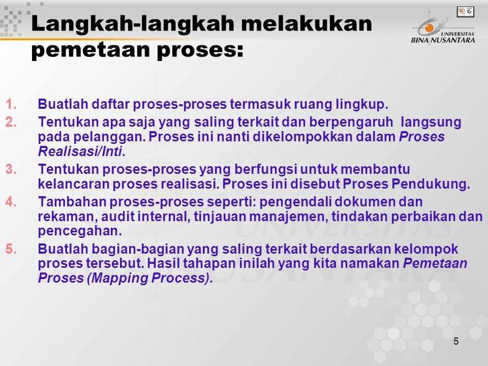 Langkah-langkah melakukan pemetaan proses: