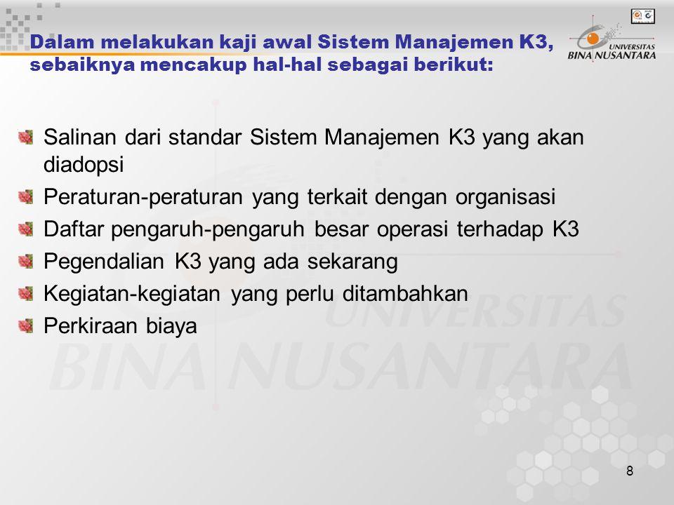 Salinan dari standar Sistem Manajemen K3 yang akan diadopsi