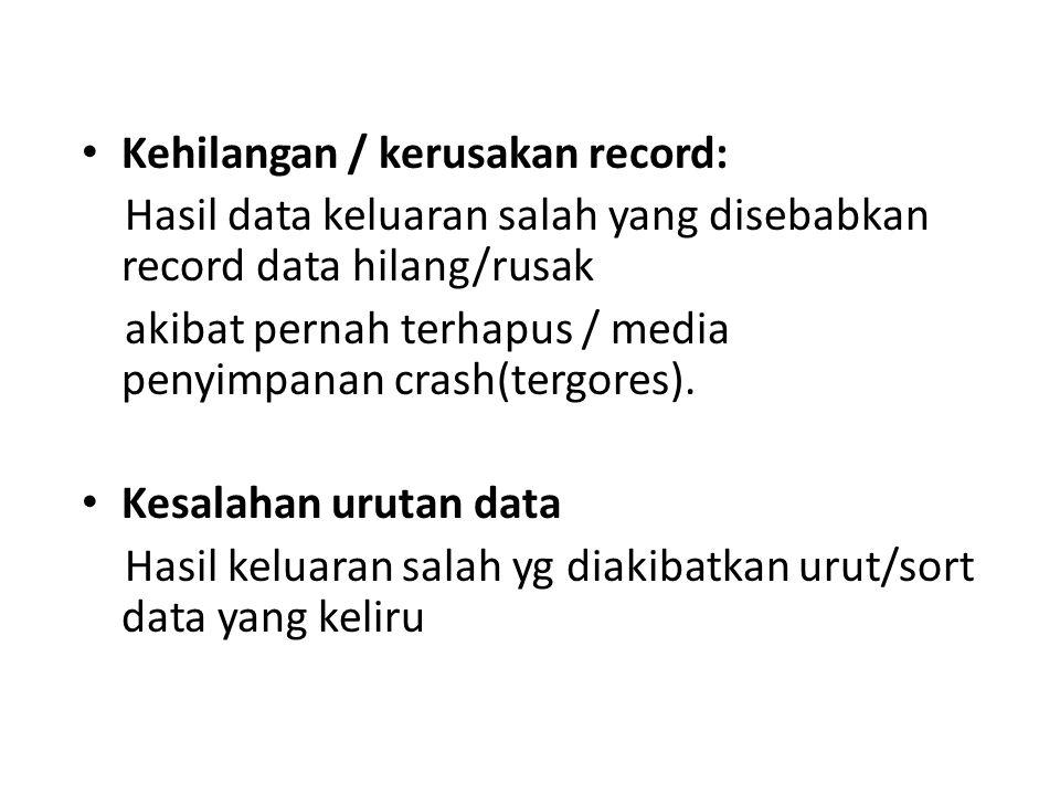 Kehilangan / kerusakan record: