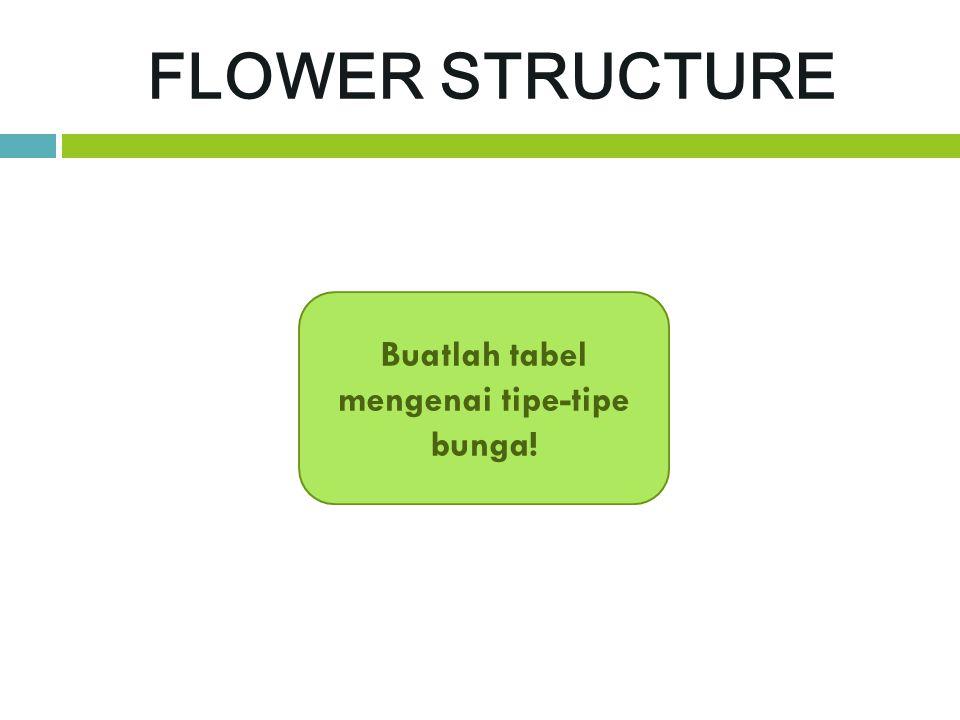 Buatlah tabel mengenai tipe-tipe bunga!