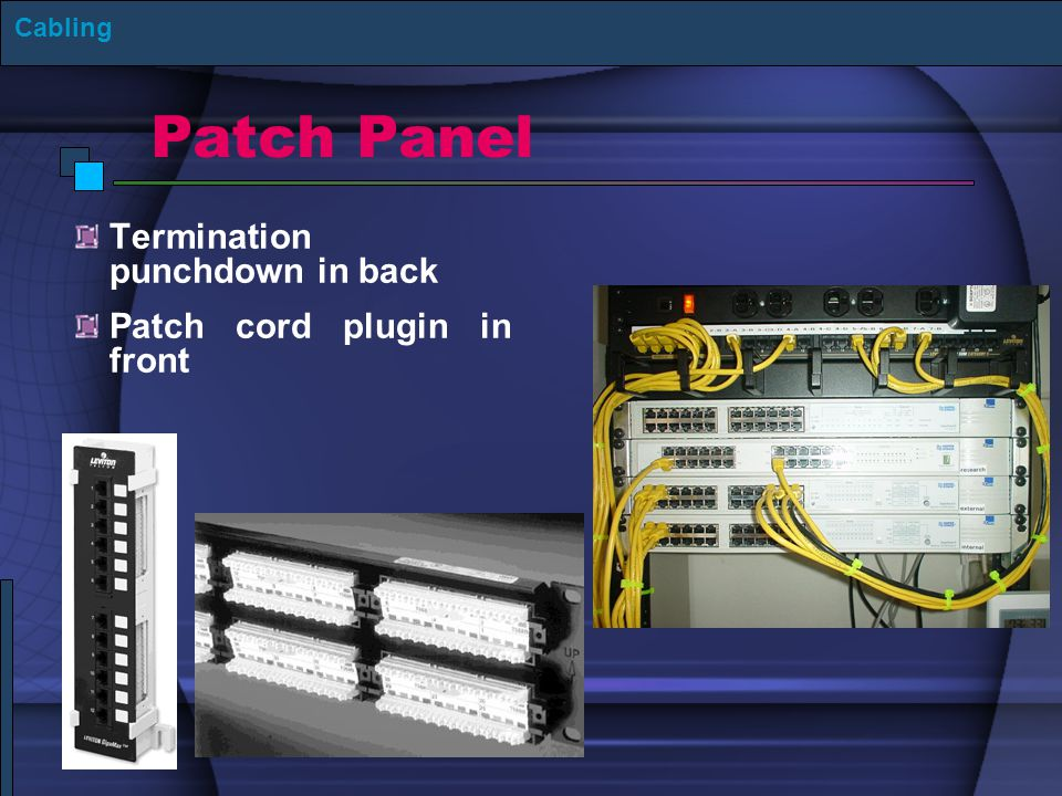 Patch Panel Termination punchdown in back Patch cord plugin in front