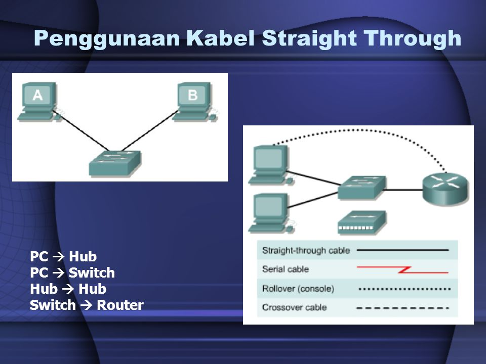 Penggunaan Kabel Straight Through