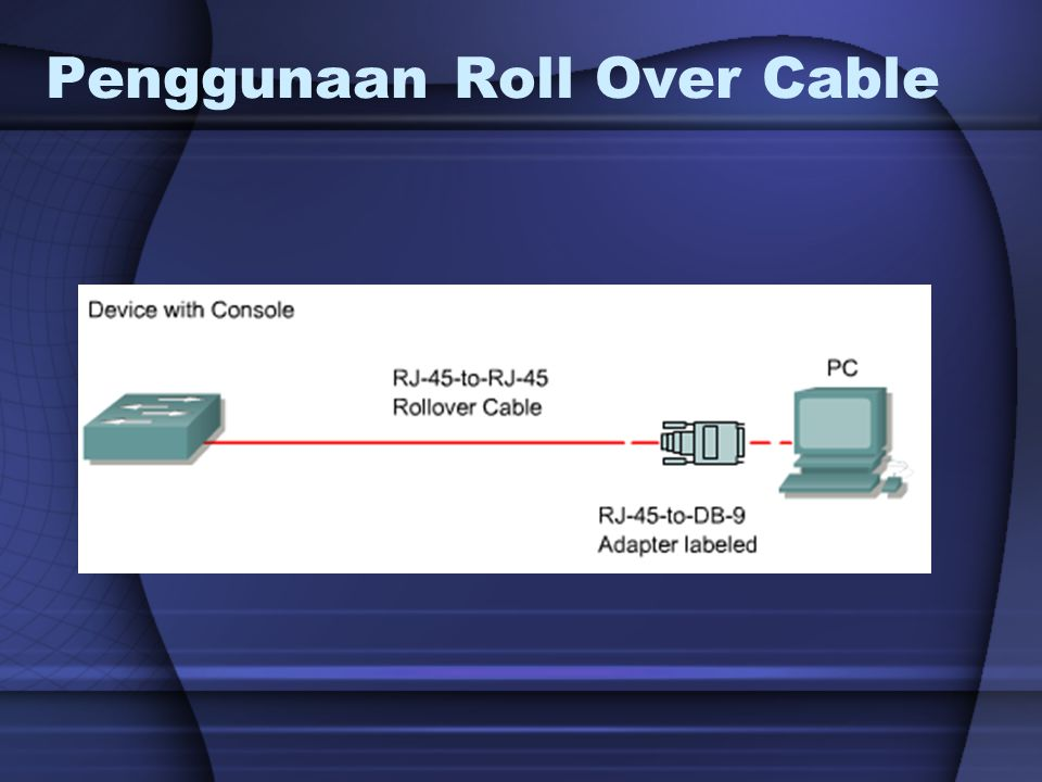 Penggunaan Roll Over Cable