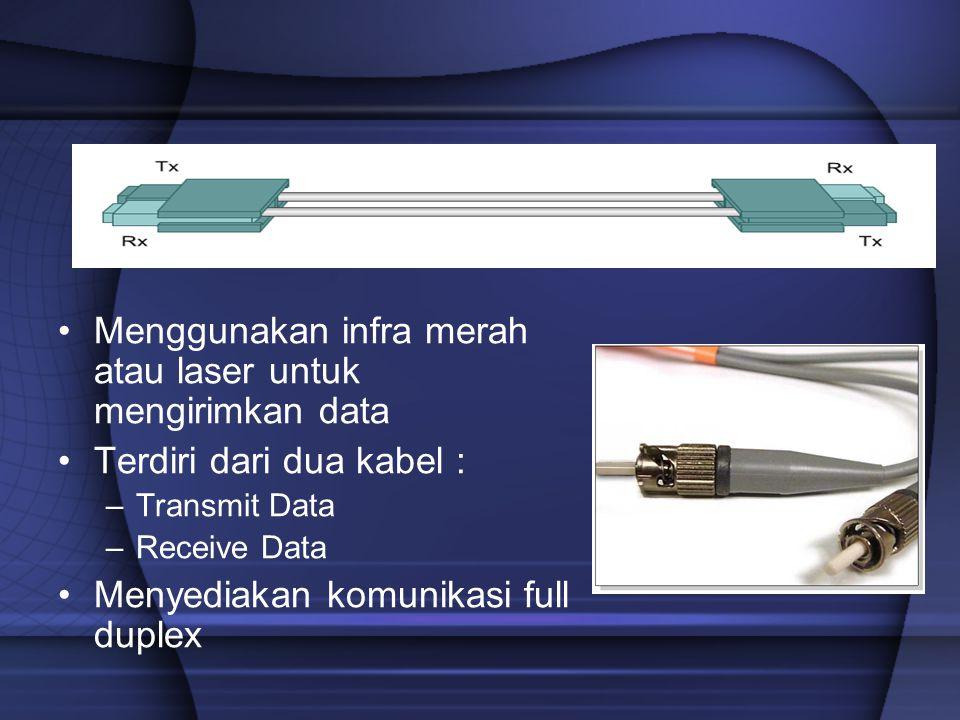 Fiber Optic Menggunakan infra merah atau laser untuk mengirimkan data